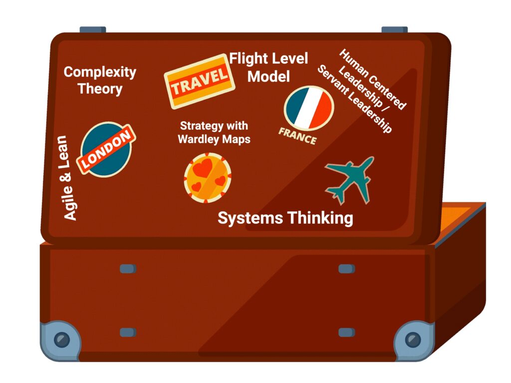 Suitcase with method names